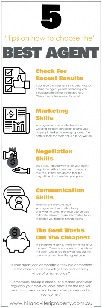 Infograph on how to choose a real estate agent by Hill & Viteri Property.